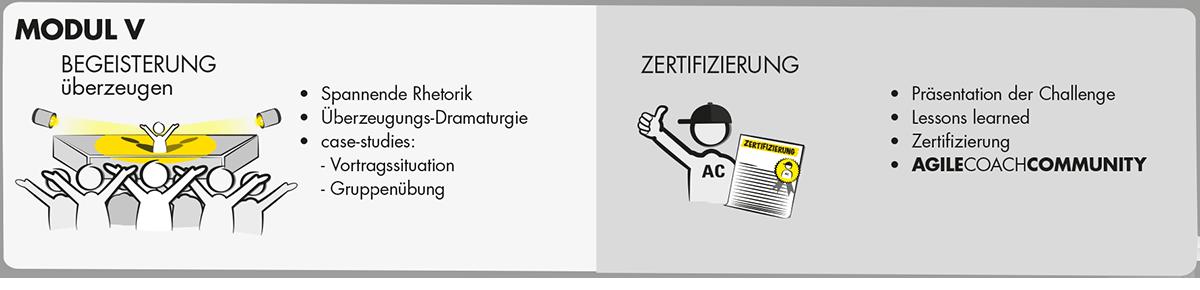 Modul 5 - Agilecoach Training - Axel Schröder Unternehmensberatung
